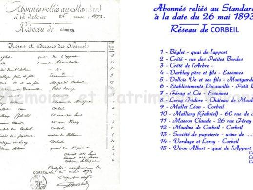 Abonnés au Réseau Téléphonique de Corbeil en 1893